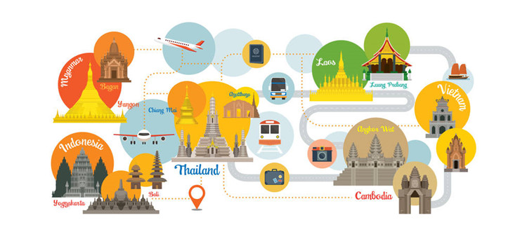 东南亚跨境电商